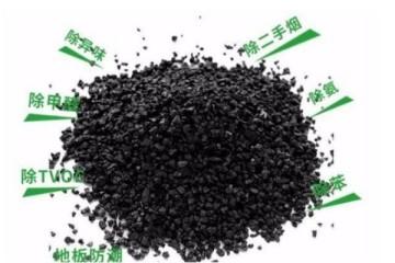 什么能去除甲醛的味道 如何去甲醛